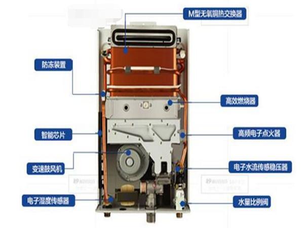 煤气换热器如何维修—煤气换热器维修注意事项