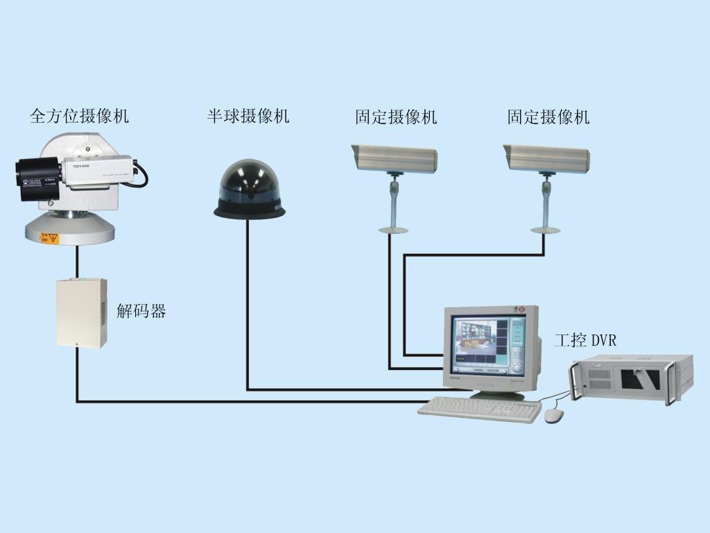 家庭安防监控系统价格,家庭安防监控的作用