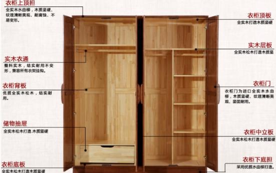 自己制作并组装衣柜的详细步骤【图解】