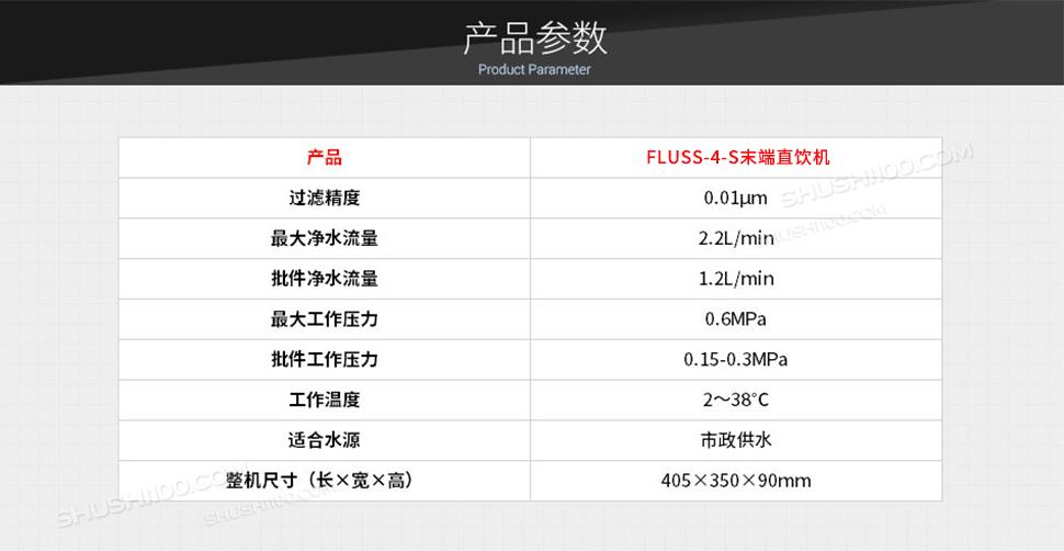 FLUSS-4-S末端直飲機.png