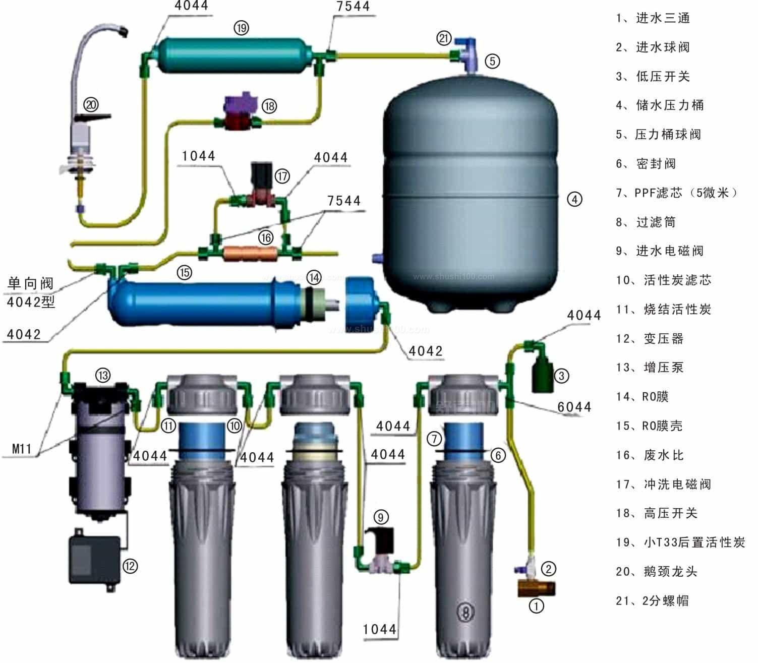 净水器怎么安装图解?
