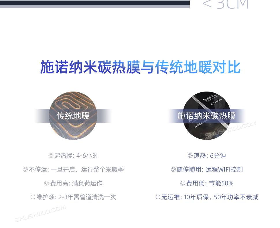 施诺纳米碳热膜-详情页_13.jpg