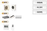 三菱电机中央空调价格—日系中央空调品牌价格比较