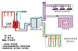 地源热泵供热效果好不好—地源热泵供热系统的优点介绍