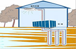 地源热泵与水源热泵的区别—地源热泵与水源热泵综合对比