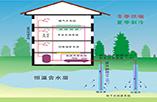 地源热泵哪家好—选地源热泵公司的标准