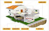 地源热泵空调效果—地源热泵空调的优势