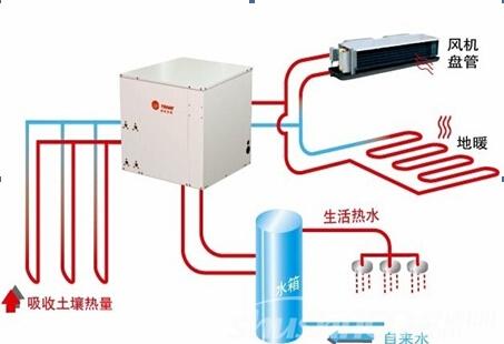 地源热泵设计