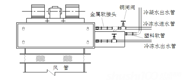 风机盘管安装示意图-风机盘管安装技术