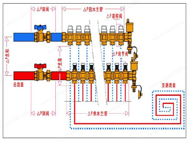 地热排气放水装置示意图