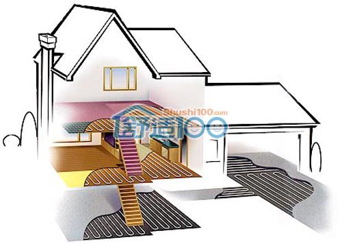 图解 安装/家庭采暖(地暖系统)安装示意图