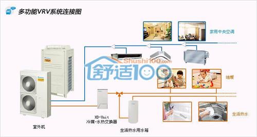 (2014/4/15) 空调移动步骤-空调移机的步骤及注意事项 本文对空调移动