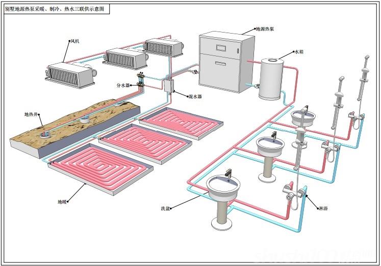 地热热泵供暖—其应用及可行性经济分析