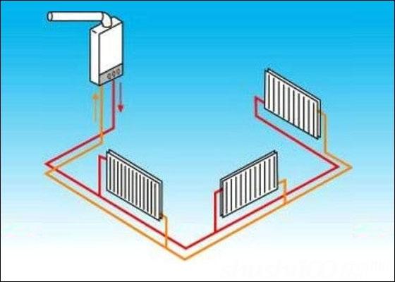 壁挂炉暖气片安装—壁挂炉暖气片安装应注意些什么