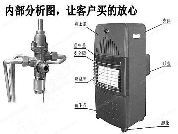 现在市面上很多家用天然气取暖器安全性都很高,拥有倾倒保护、熄火保护和缺氧保护。以往大家在使用液化气取暖器或者是电取暖器的时候,不小心撞到了取暖器,就容易引发火灾。但是天然气取暖器如果被撞到之后,它会马上熄火,、自动断气,需要重新打开之后才能再次燃烧,对比其他的取暖器来说,天然气取暖器有了多重的保护措施,让用户使用起来更加放心。   以上就是家用天然气取暖器的优点介绍,如果大家想要购买取暖器的话,那么不妨选购天然气取暖器,它对比其他的取暖器来说,安全系数要高很多。家中有老人或者是小孩的话,不小心撞到了取