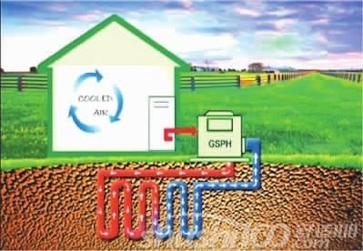 热泵技术原理—地源热泵技术原理