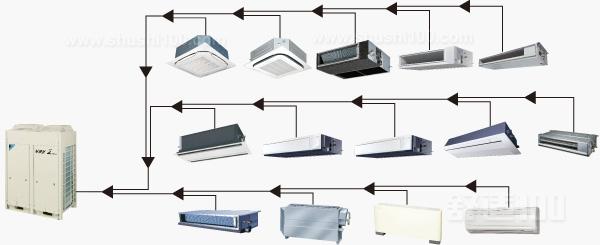 vrv系统优势—简单介绍vrv空调系统的优势