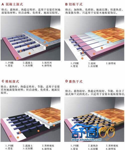 地暖楼板厚度及结构图
