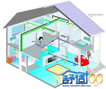 武汉中央除尘系统经典案例——还你健康清新室内环境
