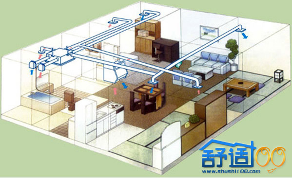武汉家用中央空调为你打造大居室的安逸生活