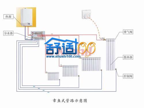 暖气片安装DIY-金海暖气片安装图图纸型钢图片