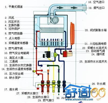 壁挂炉原理图