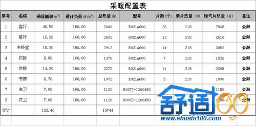 武汉暖气片安装工程案例-香格里嘉园春暖花开