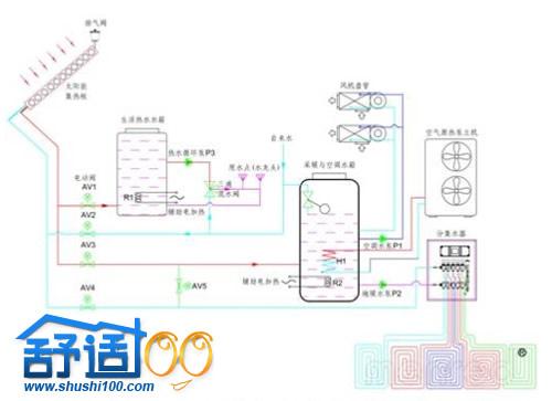 太阳能循环泵控制电路图