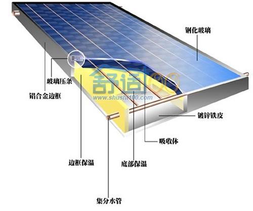 什么是平板太阳能集热器-平板太阳能集热器工作原理