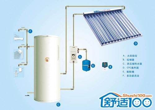 平板太阳能热水器内部结构解剖