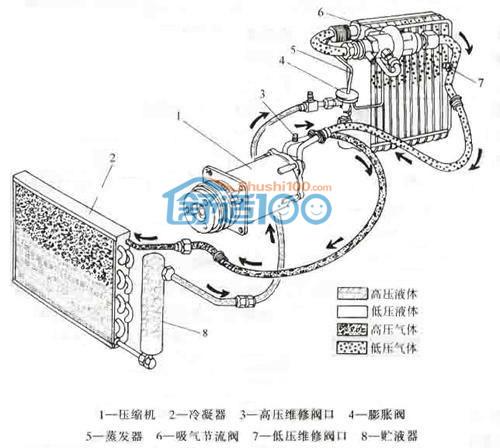 空调压缩机工作原理 空调压缩机原理图图片