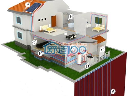 地源热泵空调系统示意图