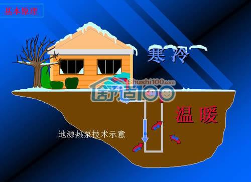 地源热泵空调冬季运行图