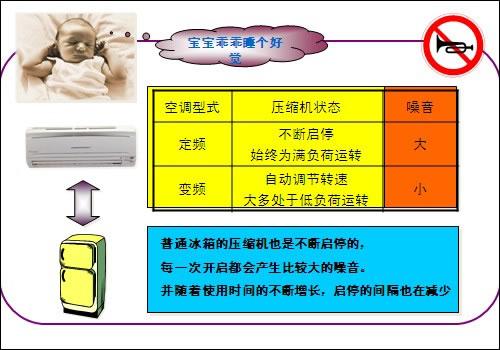 变频空调和定频空调的区别:静音性