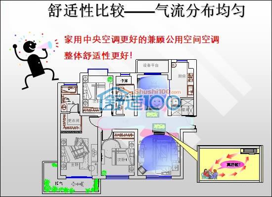 中央空调有什么好处-分体机与家用中央空调图文比较