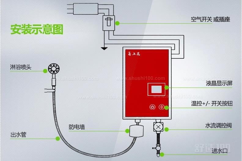 即热水器安装示意�_即热水器安装示意图