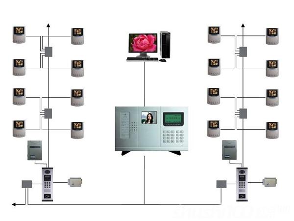 安装楼宇对讲系统—楼宇对讲系统的正确安装方法
