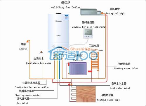 三相分流调节阀会切断采暖侧的水流,壁挂炉主热交换器内的水可以加热