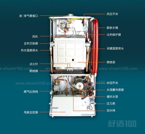 庆东壁挂炉维修—庆东壁挂炉常见故障及其维修方法