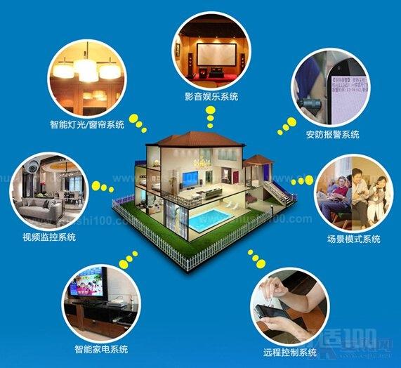 智能家居控制系统排名—智能家居控制系统四大排名榜