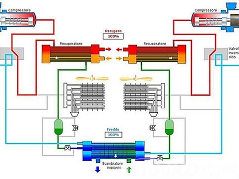 风冷热泵系统原理—风冷热泵系统工作原理
