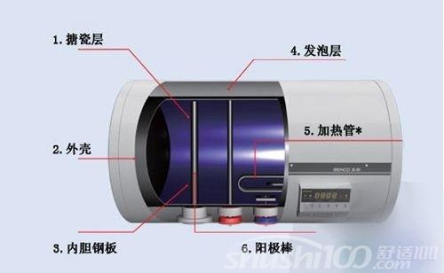 三林热水器清洗——三林热水器清洗方法介绍
