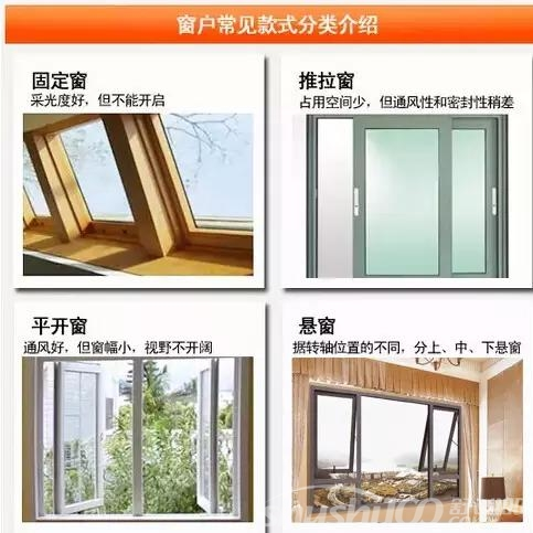 窗户款式的分类