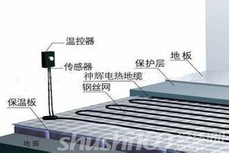 红外线电地暖安装示意图-红外线电地暖 红外线电地暖优点