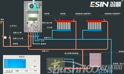 壁挂炉温控器—壁挂炉温控器介绍