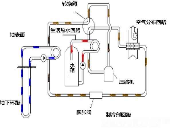 地暖热交换器—地暖热交换器怎么样