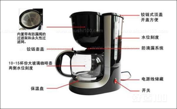 滴漏咖啡机漏斗—滴漏咖啡机漏斗的使用方法