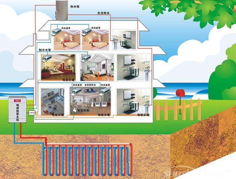 开利地源热泵—开利地源热泵有哪些特点