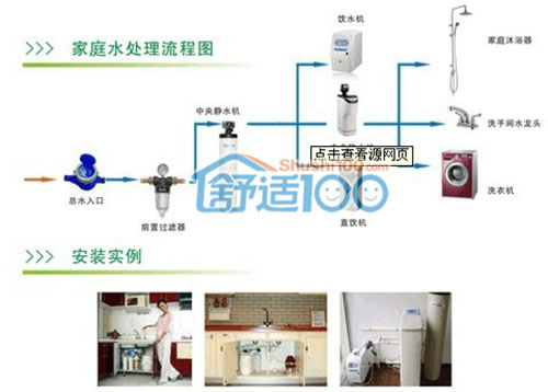 全屋净水系统效果怎么样 中央净水系统作用分析