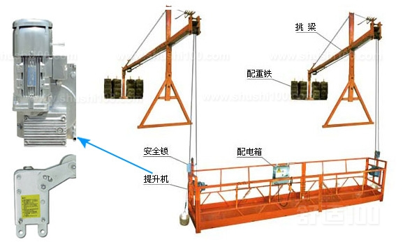 吊篮脚手架由悬吊平台、提升机、安全锁、悬挂机构、工作钢丝绳、安全钢丝绳、电器控制系统等组成。悬吊平台是悬挂于空中,四周装有护栏,用于承载作业人员、工具、设备和作业材料并使作业人员进行高空作业的装置。提升机是动力机构,设在悬吊平台的两侧,沿着工作钢丝绳上下运行。一般每台吊篮脚手架装两个提升机,电机一端装有电磁制动手动释放手柄确保安全,当施工出现电气故障时,只要向上抬起手动释放手柄,吊篮即可自动滑落,帮助操作人员抵达安全位置。